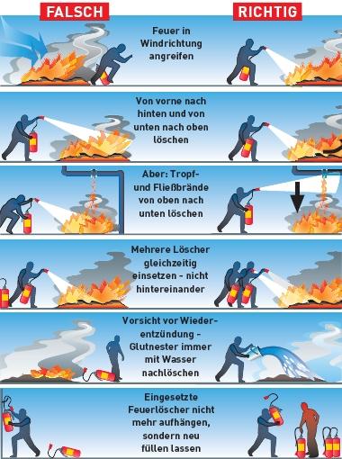 Feuerloescher-hh